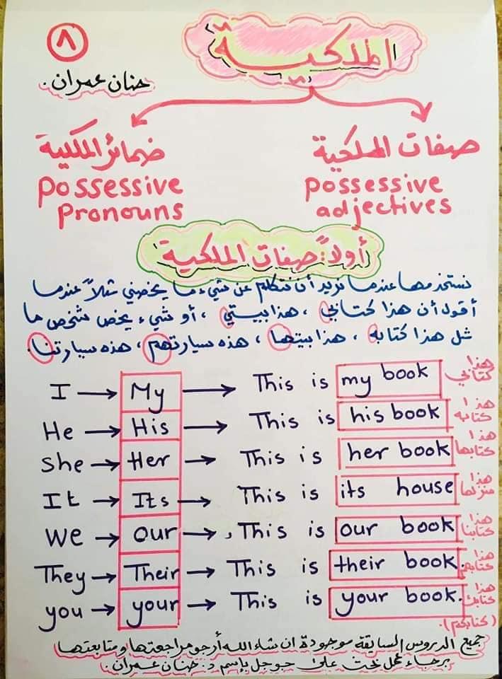 لغة انجليزية | تحميل اقوى شرح للضمائر 15 ورقة pdf د/ حنان عمران 9