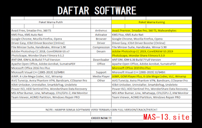 Daftar Software