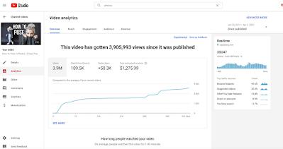 الربح من اليوتيوب 2020
