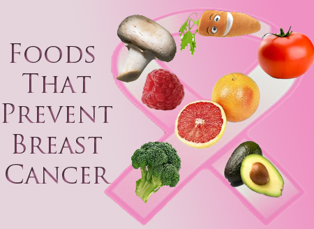 foods that help prevent prostate cancer Is it possible to prevent prostate cancer this article will help you understand how your genetics and lifestyle choices affect your risk.