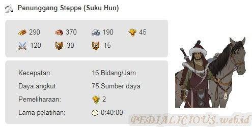 Penunggang Steppe / Steppe Rider (Suku Hun)