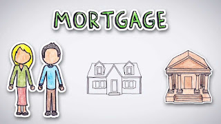 what are points on a mortgage, what is mortgage, what is pmi what is a reverse mortgage  what is refinancing