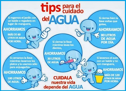Dibujos Buen Uso Agua 161 Haz Buen Uso Agua Madreviewnet