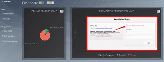 Cara Mengatasi Tidak Bisa Login Verval Peserta UN di pd.datakemdikbud.go.id/kemenag