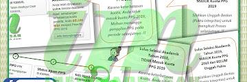 Penjelasan Notifikasi PPG Dalam Jabatan Di Simpatika