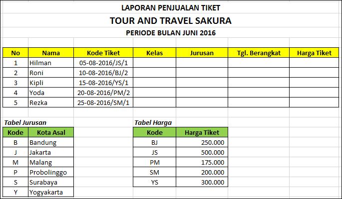 Soal Excel Perjalanan Travel Dan Rumus Belajar Excel