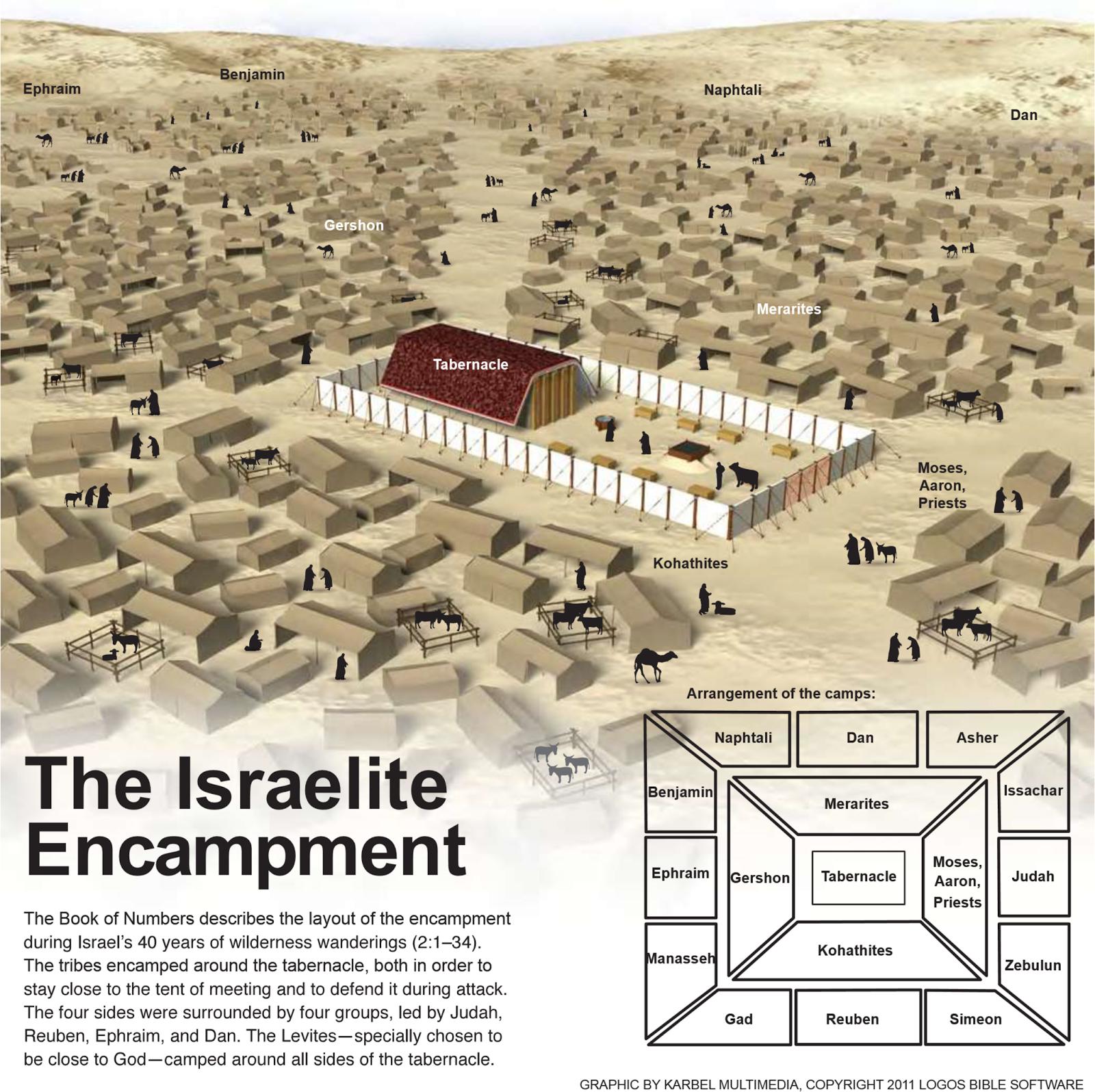 tabernacle wilderness tribes diagram heat pump control wiring the israelite encampment
