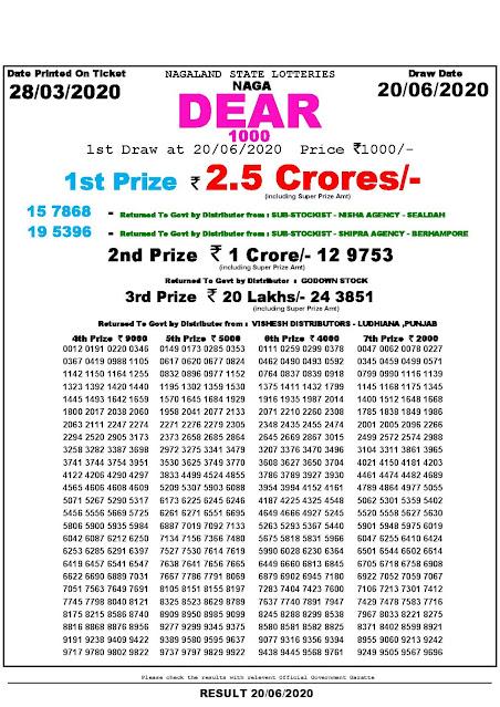Lottery Sambad Naga Dear 1000 Lottery Results 28.03.2020