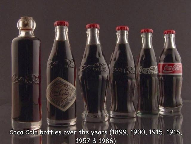 Coca Cola Bottles Through Time