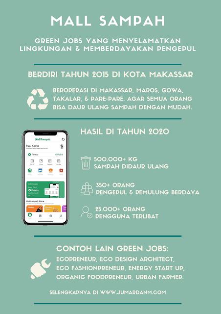 green-jobs-di-indonesia