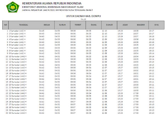 Jadwal Imsakiyah Ramadhan 1442 H Kabupaten Dompu, Provinsi Nusa Tenggara Barat