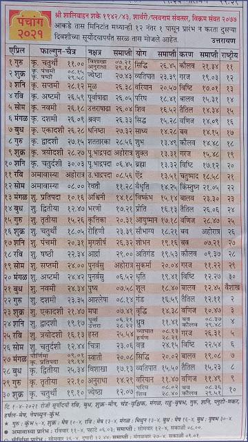 Kalnirnay Marathi Panchang April 2021 Date Panchang 2021