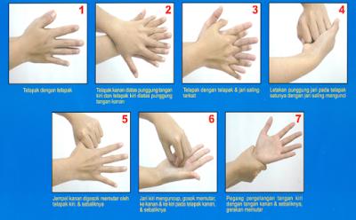 6 Langkah Cuci Tangan Menurut Depkes Dan WHO Resmi !