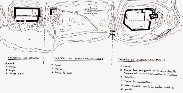 Relevé topographique (source : Blogue Monuments anciens de l'Est de la France)