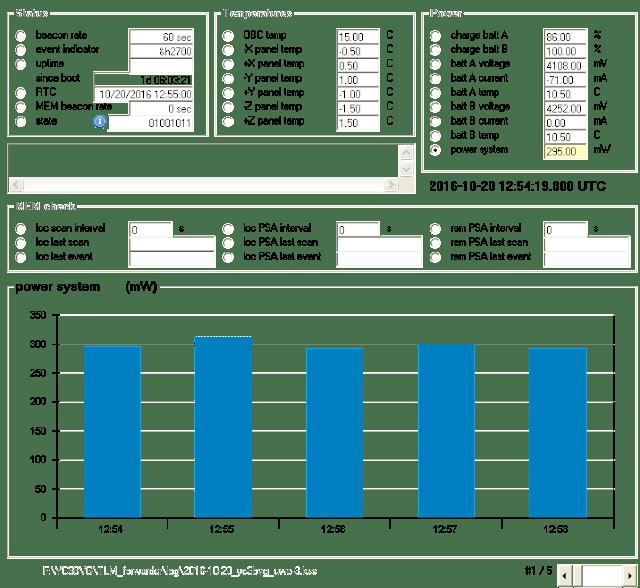 UWE-3  Telemetry Decoder (DK3WN)