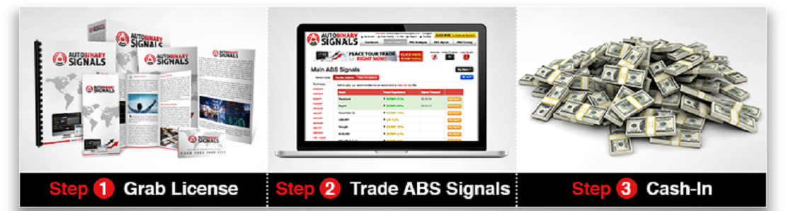 Pfg Best Binary Options, Most Reliable 60 Seconds Strategy!