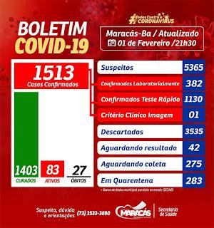 Maracás confirma mais 02 óbitos de Covid-19 e total chega a 27