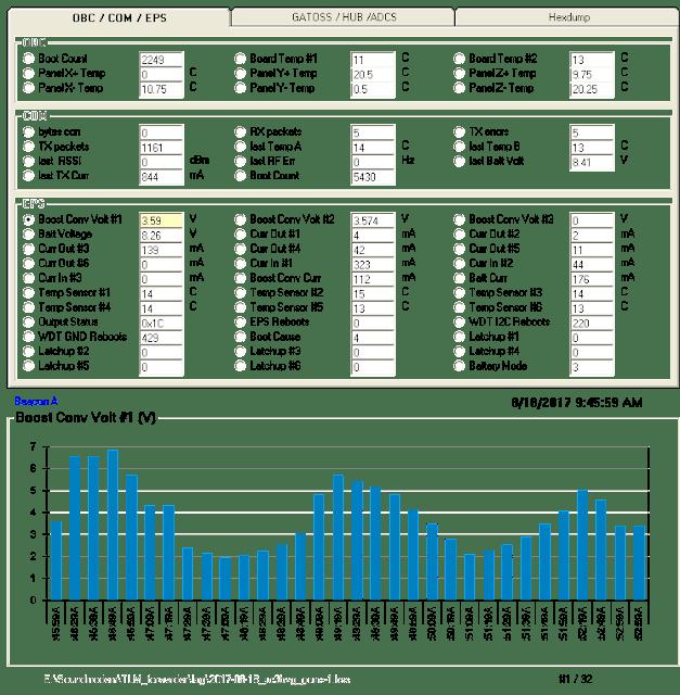 GOMX-1 9k6 Telemetry