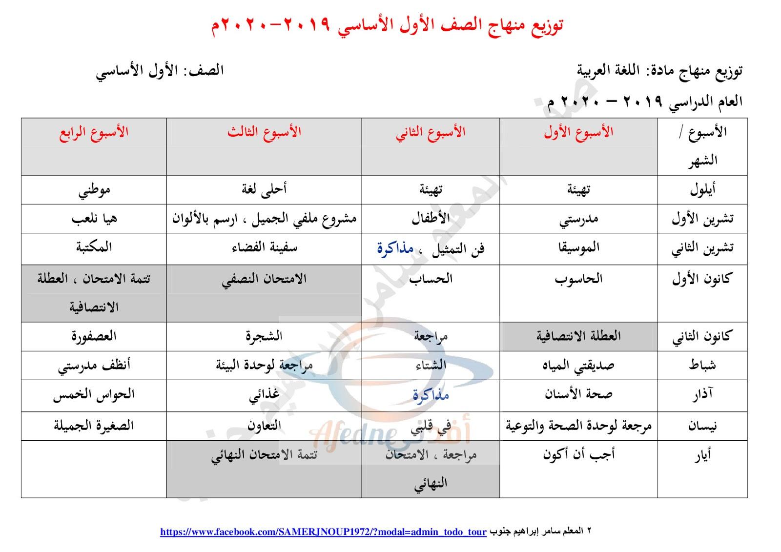 خطة توزيع مناهج جميع المواد ولكل المراحل التعليمية في سورية 2019 2020