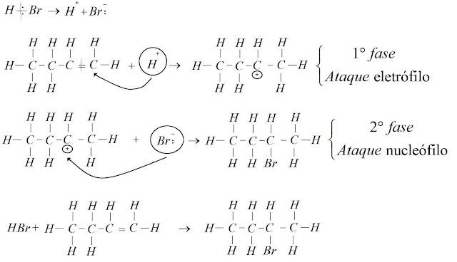 reaçao acido bromidrico but-1-eno ataque eletrofilo nucleofilo