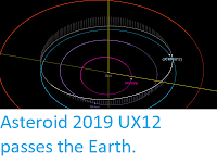 http://sciencythoughts.blogspot.com/2019/11/asteroid-2019-ux12-passes-earth.html