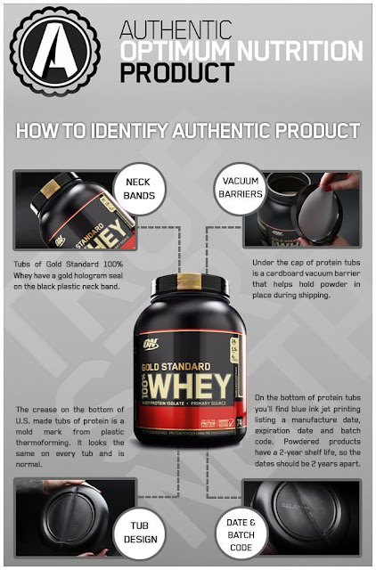 About the product (gold Standard whey protein)