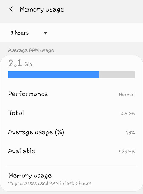 Check RAM memory usage on Android