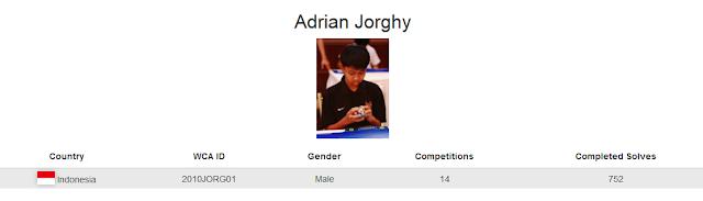 Profile akun WCA dari Adrian Jorghy yang merupakan peringkat ketiga nasional dalam menyelesaikan rubik dengan satu tangan