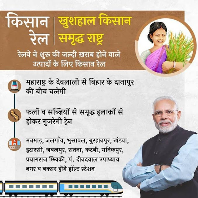 Kisan Rail details explained in infographic