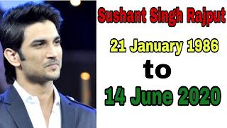 Tribute to Sushant Singh Rajput - Hindi Poem