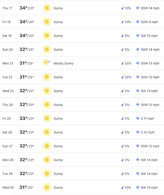 Larnaca weather forecast for the last two weeks of September 2020