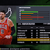 Nikola Vucevic Updated Full Body Portraits Bulls by 2kspecialist