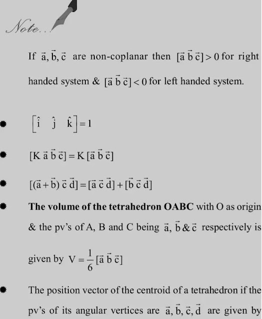 12 class Maths Quick revision Notes Chapter 10 Vector Algebra free PDF