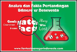 Analisa dan Fakta Menjelang Petandingan Udinese vs Benevento Fantasi Manager Indonesia