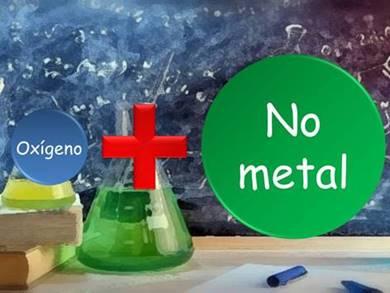 Formación general de los óxidos ácidos o anhídridos - Definición, ejemplo y nomenclatura de hidrácidos, óxidos ácidos y oxiácidos - sdce.es - sitio de consulta escolar