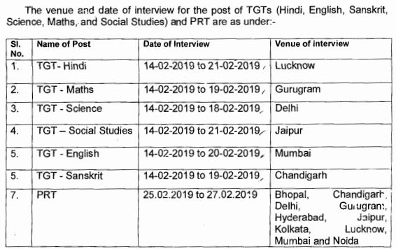 image : KVS TGT Interview Dates 2019 @ TeachMatters