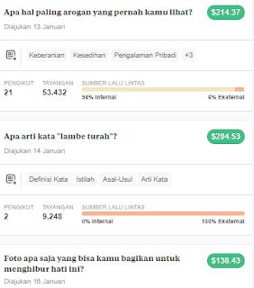 Contoh pertanyaan mahal di Quora