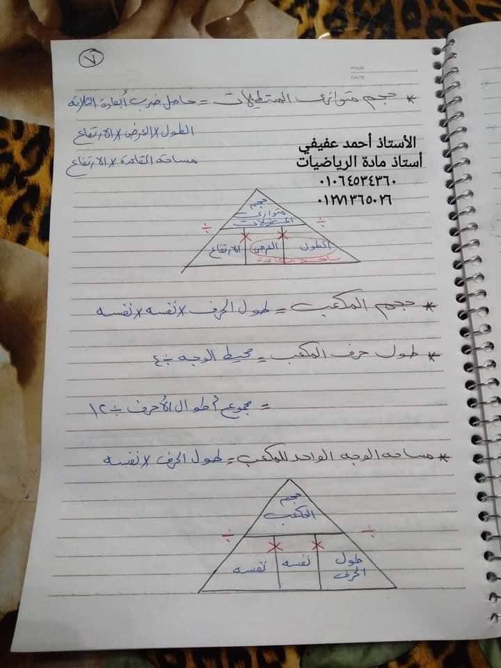 ملخص القوانين والتعريفات رياضيات الصف السادس الابتدائي  6