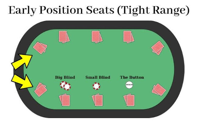 How to beat a poker nit