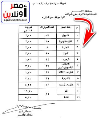 محافظة الأقصر وتقرير عن تعريفة الأجرة الجديدة للمواصلات بالمحافظة