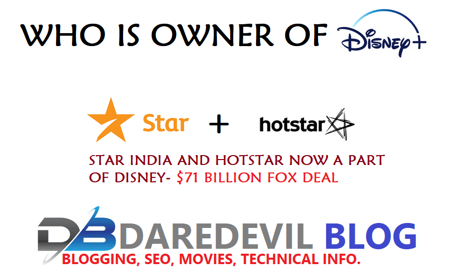 Who is the Owner of Disney + Hotstar, Which Country is this Company?,General, Owner of Disney+ Hotstar, Hotstar plans and pricing, benefits of Disney+
