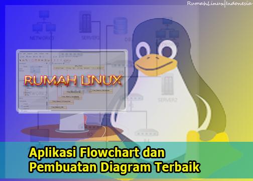Aplikasi pembuat Flowchart dan Diagram terbaik |Software Flowchart dan Pembuatan Diagram Terbaik|Aplikasi Flowchart dan Pembuatan Diagram Terbaik|Ayo Pakai OpenSource|Linux Untuk Pemula