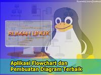 Aplikasi Flowchart dan Pembuatan Diagram Terbaik