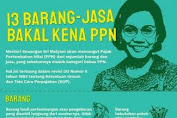 Polemik PPN Sembako dan Jasa Pendidikan, Ini Penjelasan Menkeu dan DJP
