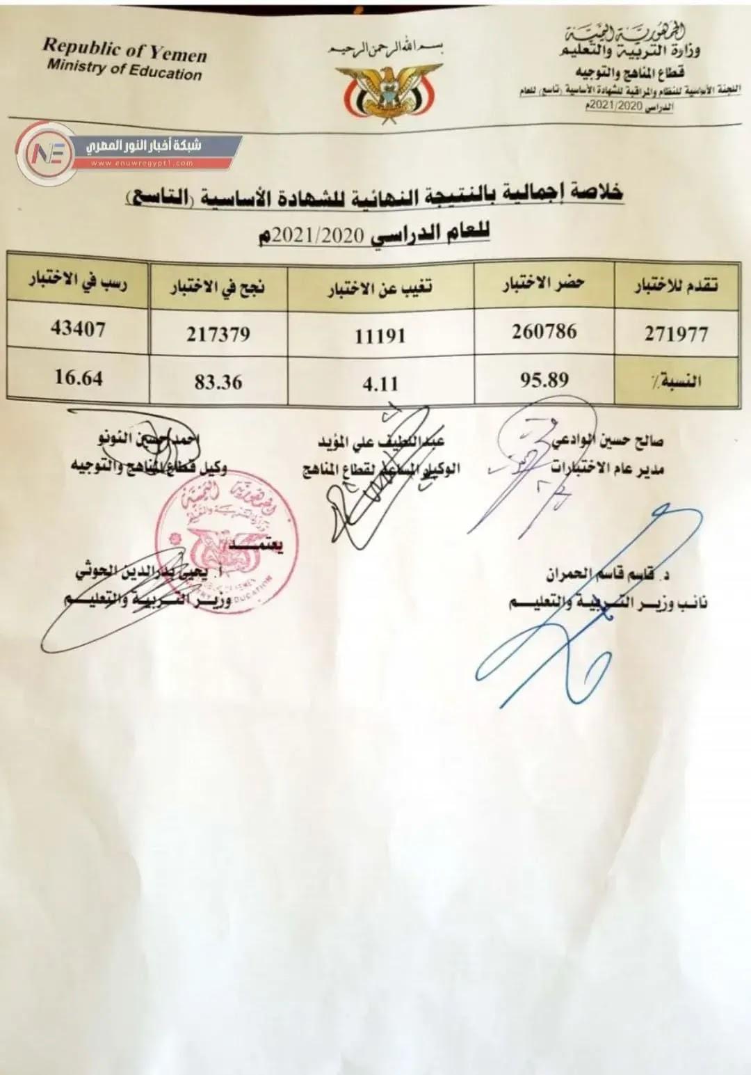 استعلم عنها .. نتائج الصف التاسع الاساسي اليمن 2021 برقم الجلوس   رابط  استخراج نتيجة التاسع والثانوية العامة باليمن عبر موقع وزارة التربية والتعليم اليمنية
