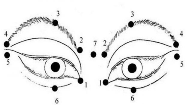 You Will No Longer Need Glasses: Thousands Of People Have Improved Their Vision Using This Unique Method