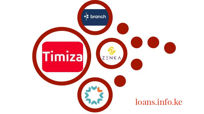 Best Instant Loan Apps