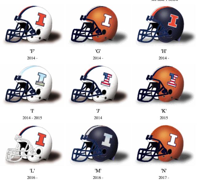 Some Illinois Football helmets Via the Helmet Project