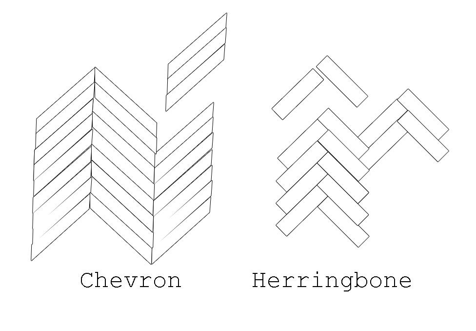 9 Rooms With Chevron And Herringbone Floors