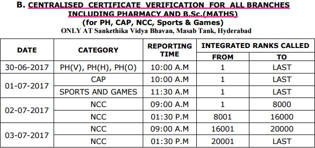 TS ECET 2017 Certificates verification dates